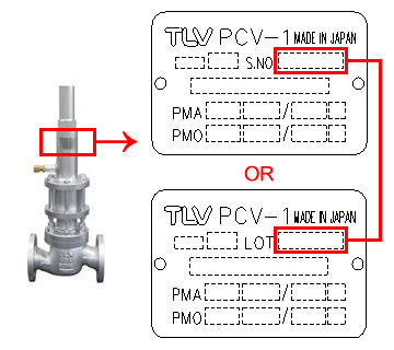 Safety Countermeasures for Customers Using PCV-1 Primary Pressure Control Valve