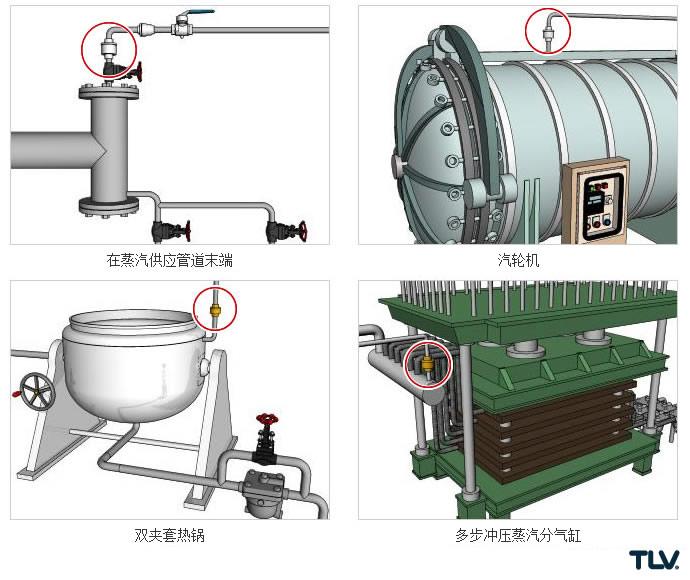 蒸汽系统自动排气阀(LA13L/LA21)