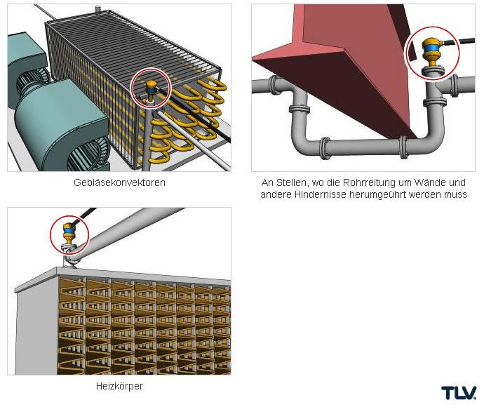 Automatische Flüssikeitsentlüfter (Baureihe SA3, VC und VS1C)