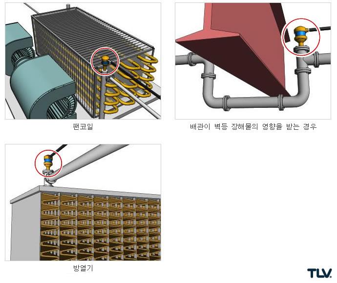 액체 프로세스를 위한 자동 에어 벤트(SA3, VC, VS1C시리즈)