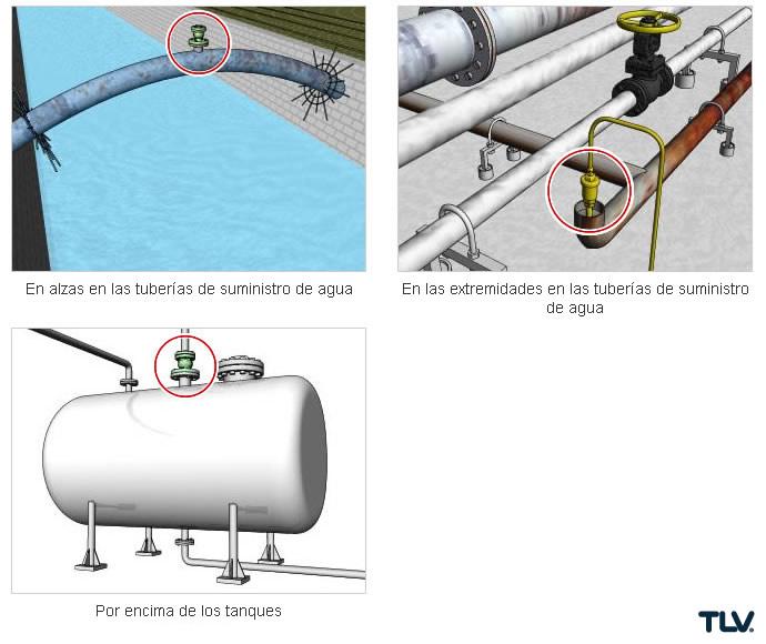 Los Venteos Rapidos de Aire Inicial para Procesos Líquidos (VAS, VA, Serie VS1A)