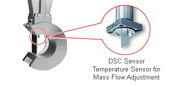 Integrated DSC (Differential Switched Capacitance) Sensor and Temperature Sensor for Mass Flow Adjustment