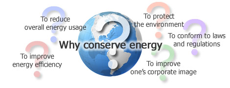 Why Save Energy?