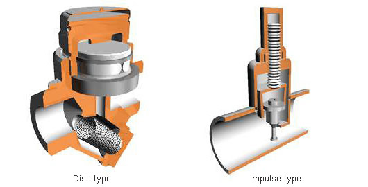 Disc-type and Impulse-type Steam Traps