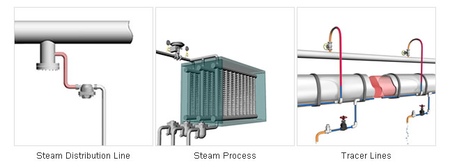 Different Steam Trap Applications