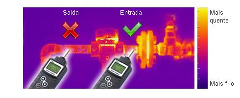Testando temperatura - entrada ou saída?
