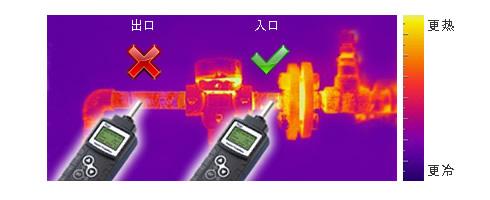 检测温度-入口端或出口端?