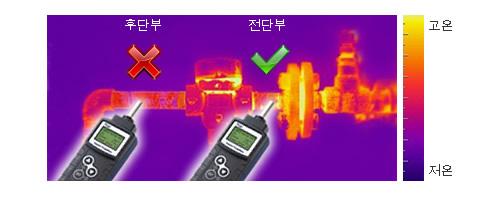 온도를 이용한 테스트 - 전단부 또는 후단부?