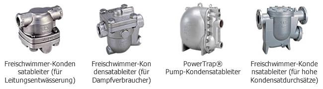 Mechanische Kondensatableiter