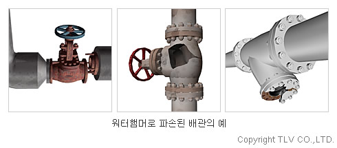 examples of piping damaged by water hammer
