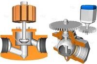 電磁弁と電動弁
