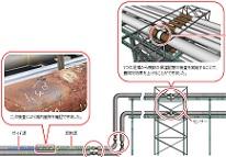 長距離保温配管の腐食検査事例