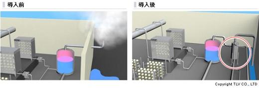 廃蒸気熱交換器 SR